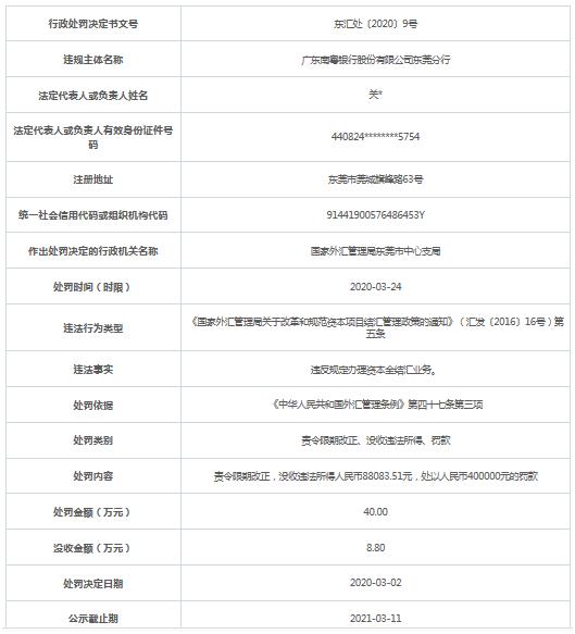 南粤银行东莞分行违法领罚单 违规办理资本金结汇业务