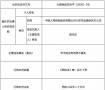 中國人壽大連違法領三張罰單 存在學平險業務信息不真實行為
