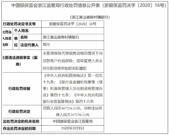 违规代销保险 高管任职未经审核 浙江萧山湖商村镇银行领罚