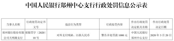 郑州银行天明路支行对外支付残缺污损人民币被处罚!