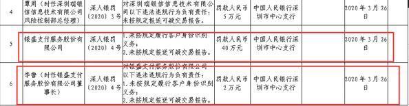 """这次处罚""""累及""""董事长!银盛支付违法违规被罚40万元 三年多已收14张罚单"""