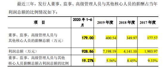 贝尔生物营收净利润骤降 资产负债率大幅上升