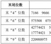 楚天龙(003040.SZ)IPO网上中签结果出炉:中签号共14.1108万个 每个中签号码只能认购500股