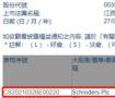 江西铜业股份(00358.HK)获Schroders Plc增持64万股 涉资约922.4万港元