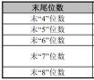 行动教育(605098.SH)IPO网上摇号中签结果出炉:中签号共1.8981万个 每个中签号码只能认购1股