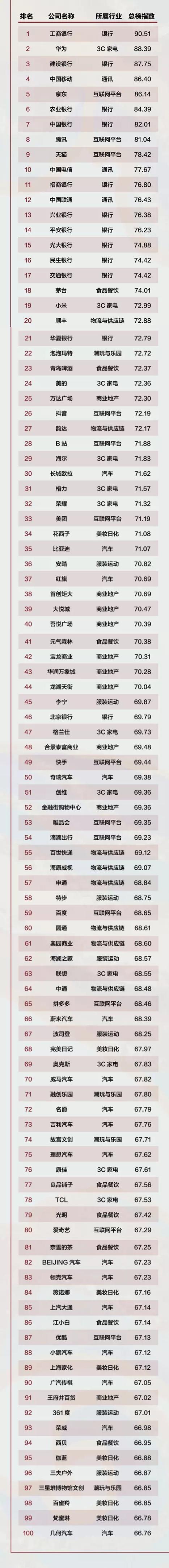 """中经报智库、《商学院》与蓝色光标销博特联合发布""""2021年国品竞争力指数榜"""""""
